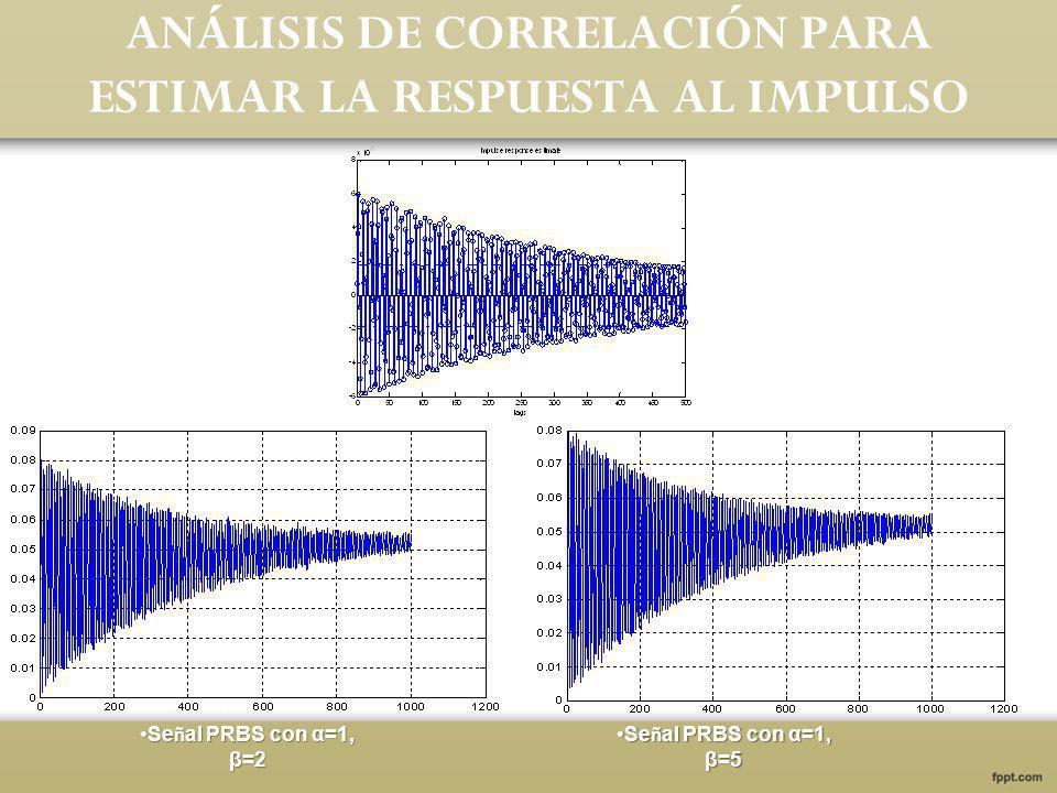 Se ñ al PRBS con α=1, β=5Se ñ al PRBS con α=1, β=5 Se ñ al PRBS con α=1, β=2Se ñ al PRBS con α=1, β=2 ANÁLISIS DE CORRELACIÓN PARA ESTIMAR LA RESPUESTA AL IMPULSO