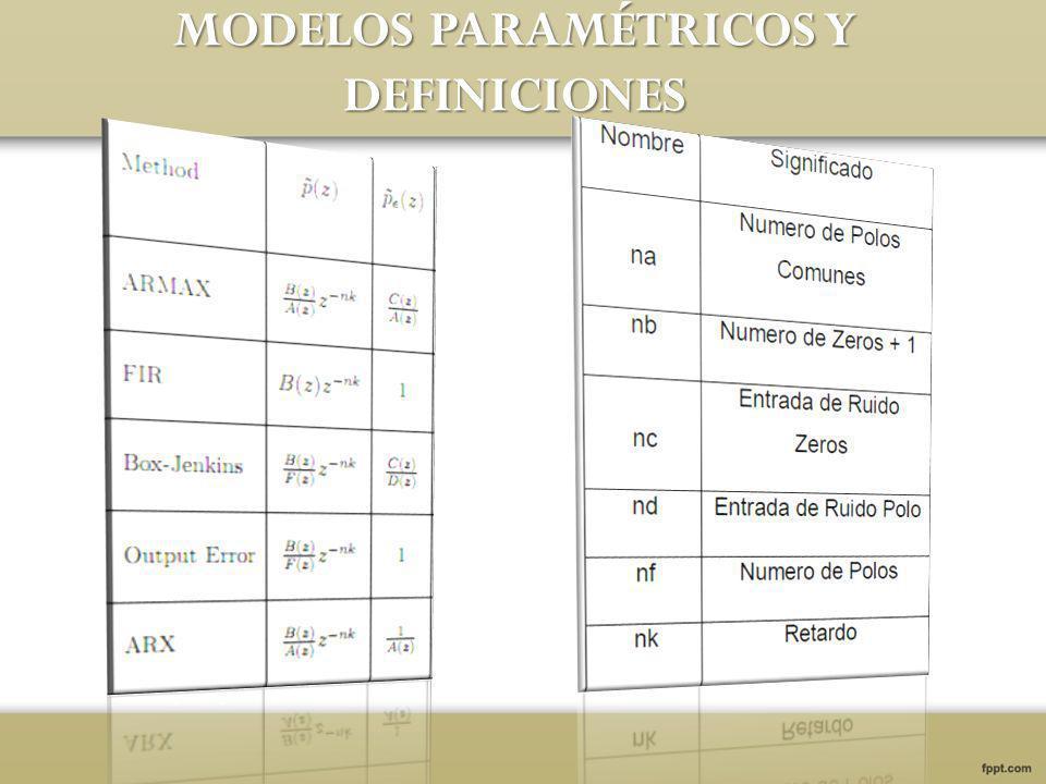 MODELOS PARAMÉTRICOS Y DEFINICIONES