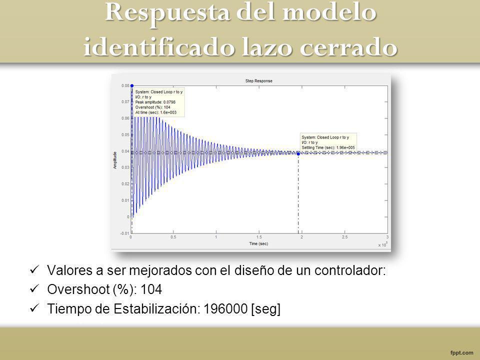 Respuesta del modelo identificado lazo cerrado Valores a ser mejorados con el diseño de un controlador: Overshoot (%): 104 Tiempo de Estabilización: 196000 [seg]