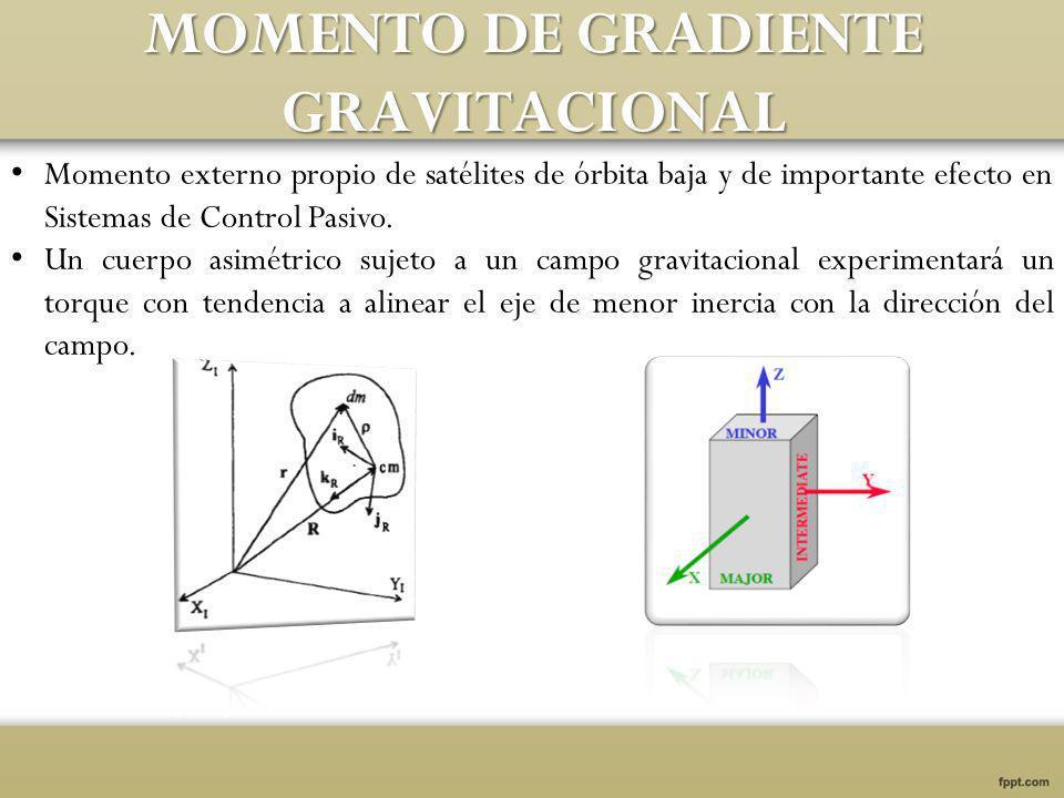 LINEALIZACIÓN DE LAS ECUACIONES DE MOVIMIENTO ANGULAR Simplificando la notificación abreviamos la inercia de la siguiente manera: Luego del análisis matemático que combina las Ecuaciones de movimiento de Euler con las Ecuaciones de Momento Gravitacional obtenemos: