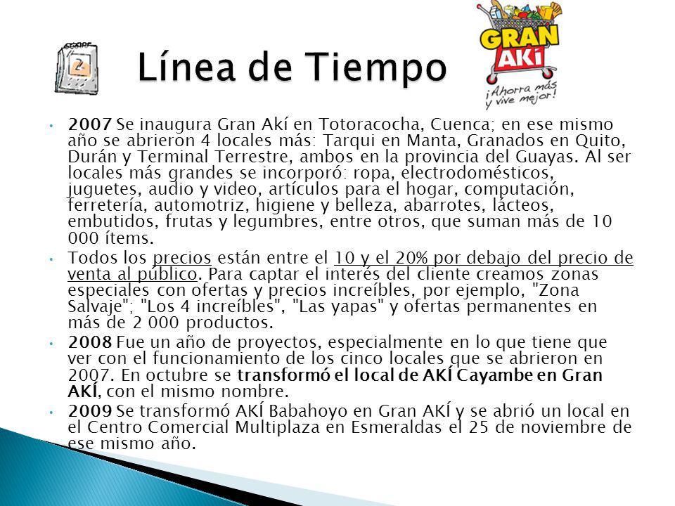 2007 Se inaugura Gran Akí en Totoracocha, Cuenca; en ese mismo año se abrieron 4 locales más: Tarqui en Manta, Granados en Quito, Durán y Terminal Ter