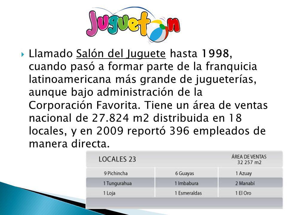 Llamado Salón del Juguete hasta 1998, cuando pasó a formar parte de la franquicia latinoamericana más grande de jugueterías, aunque bajo administració