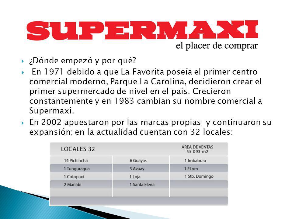 ¿Dónde empezó y por qué? En 1971 debido a que La Favorita poseía el primer centro comercial moderno, Parque La Carolina, decidieron crear el primer su