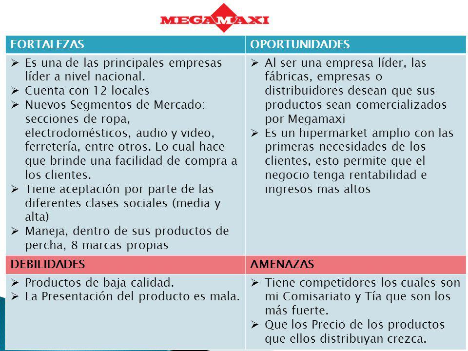 FORTALEZASOPORTUNIDADES Es una de las principales empresas líder a nivel nacional. Cuenta con 12 locales Nuevos Segmentos de Mercado: secciones de rop