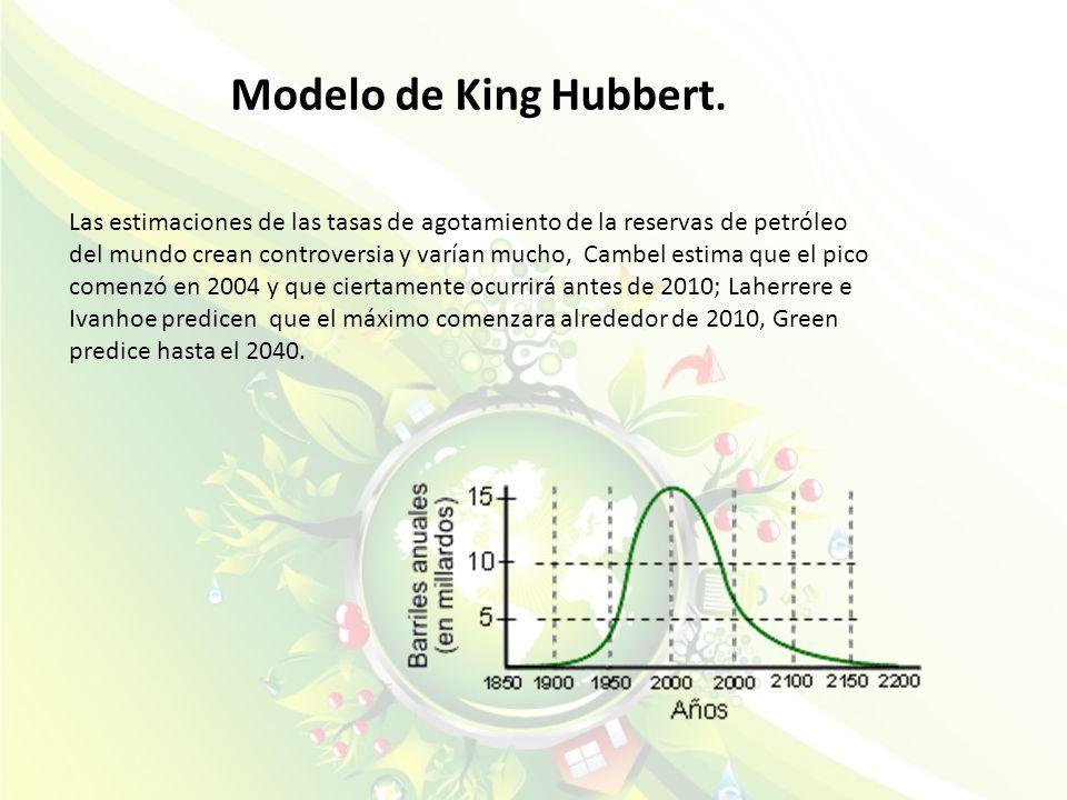 Modelo de King Hubbert. Las estimaciones de las tasas de agotamiento de la reservas de petróleo del mundo crean controversia y varían mucho, Cambel es