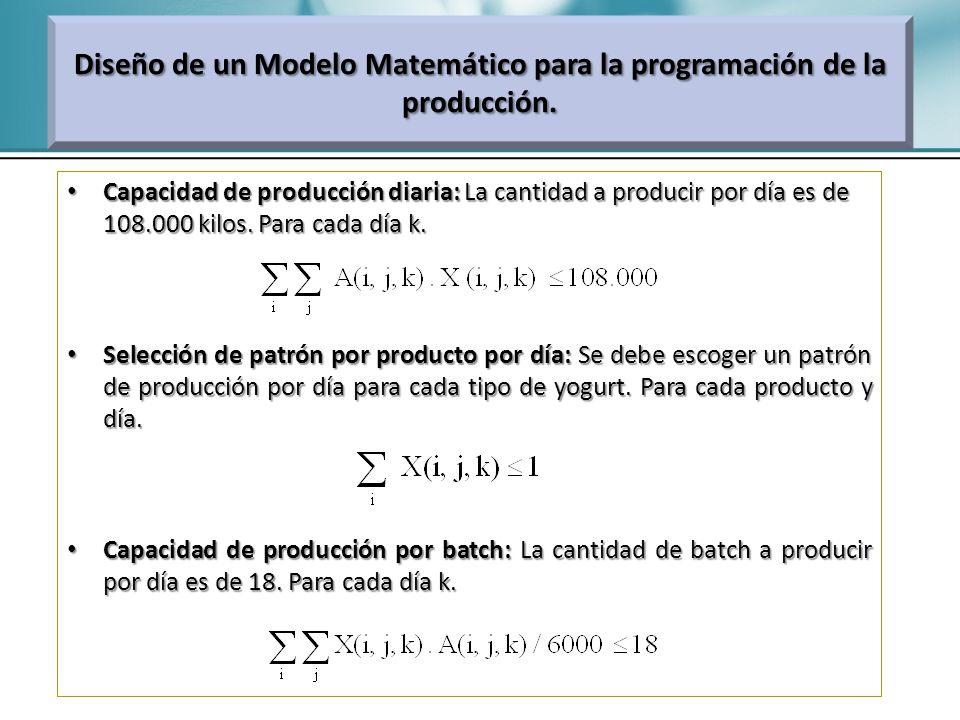 Capacidad de producción diaria: La cantidad a producir por día es de 108.000 kilos.