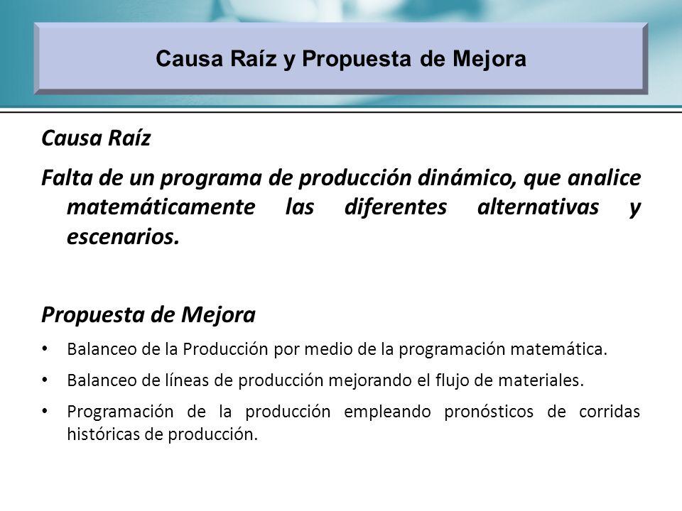 Causa Raíz Falta de un programa de producción dinámico, que analice matemáticamente las diferentes alternativas y escenarios.