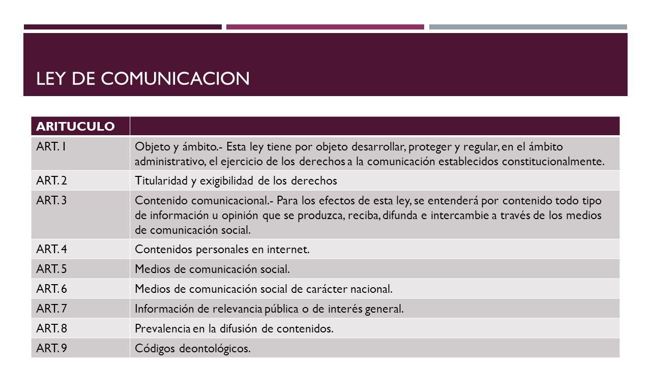 LEY DE COMUNICACION ARITUCULO ART. 1Objeto y ámbito.- Esta ley tiene por objeto desarrollar, proteger y regular, en el ámbito administrativo, el ejerc