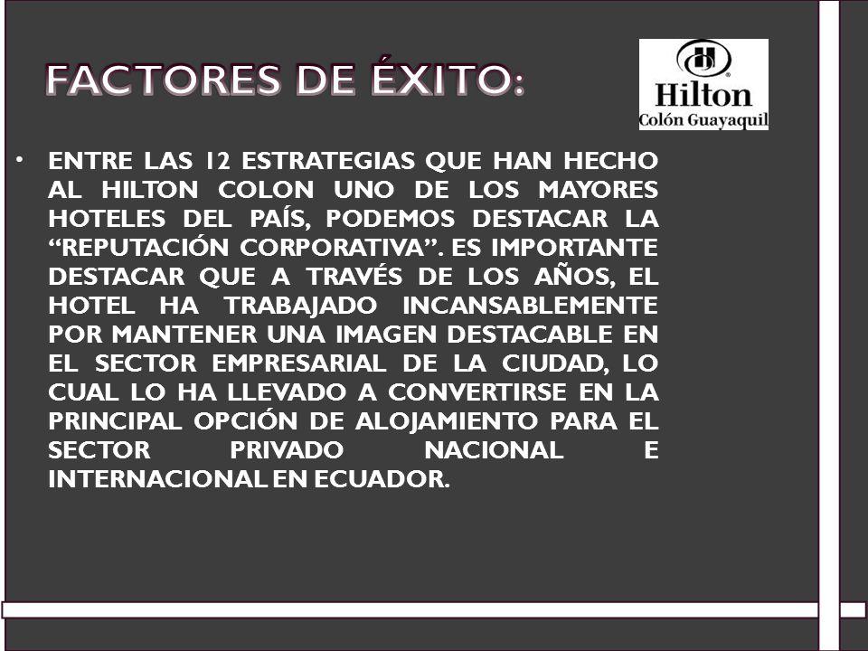 ENTRE LAS 12 ESTRATEGIAS QUE HAN HECHO AL HILTON COLON UNO DE LOS MAYORES HOTELES DEL PAÍS, PODEMOS DESTACAR LA REPUTACIÓN CORPORATIVA. ES IMPORTANTE