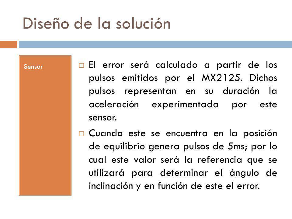 Diseño de la solución Sensor El error será calculado a partir de los pulsos emitidos por el MX2125. Dichos pulsos representan en su duración la aceler