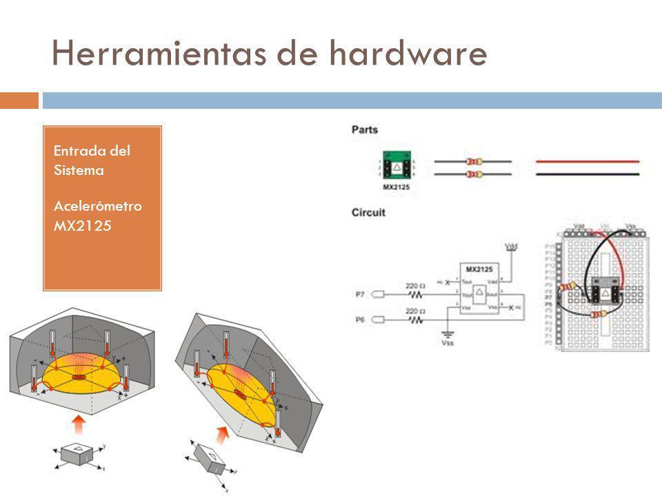 Herramientas de hardware Entrada del Sistema Acelerómetro MX2125