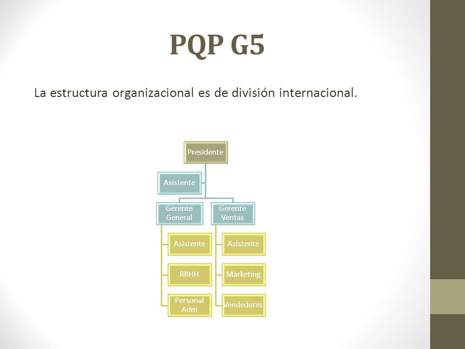 PQP G5 La estructura organizacional es de división internacional. Presidente Gerente General Asistente RRHH Personal Adm Gerente Ventas Asistente Mark