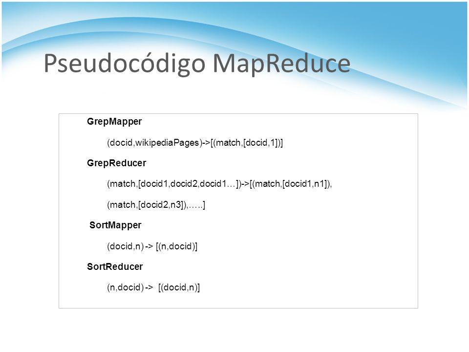 Pseudocódigo MapReduce GrepMapper (docid,wikipediaPages)->[(match,[docid,1])] GrepReducer (match,[docid1,docid2,docid1…])->[(match,[docid1,n1]), (matc