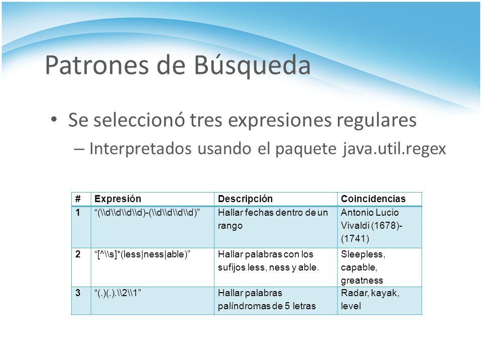 Patrones de Búsqueda Se seleccionó tres expresiones regulares – Interpretados usando el paquete java.util.regex #ExpresiónDescripciónCoincidencias 1(\