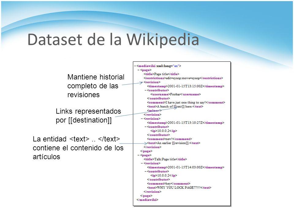 Dataset de la Wikipedia Mantiene historial completo de las revisiones La entidad.. contiene el contenido de los artículos Links representados por [[de