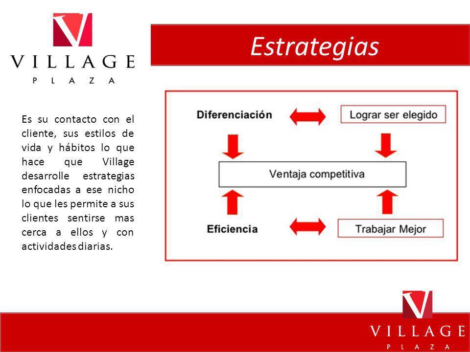 Estrategias Es su contacto con el cliente, sus estilos de vida y hábitos lo que hace que Village desarrolle estrategias enfocadas a ese nicho lo que l