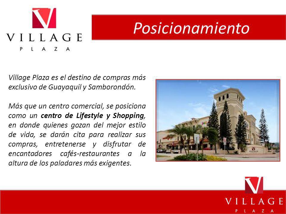 Village Plaza es el destino de compras más exclusivo de Guayaquil y Samborondón. Más que un centro comercial, se posiciona como un centro de Lifestyle