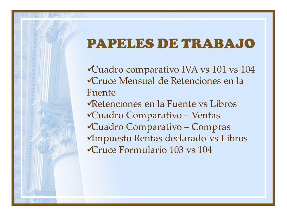 PAPELES DE TRABAJO Cuadro comparativo IVA vs 101 vs 104 Cruce Mensual de Retenciones en la Fuente Retenciones en la Fuente vs Libros Cuadro Comparativ