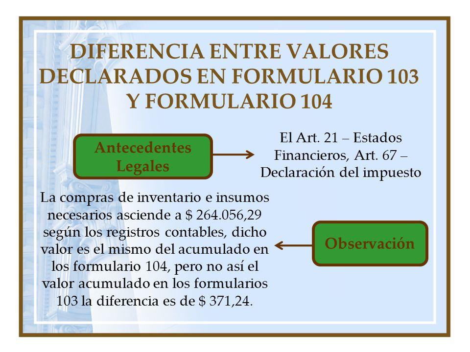 DIFERENCIA ENTRE VALORES DECLARADOS EN FORMULARIO 103 Y FORMULARIO 104 Antecedentes Legales El Art. 21 – Estados Financieros, Art. 67 – Declaración de