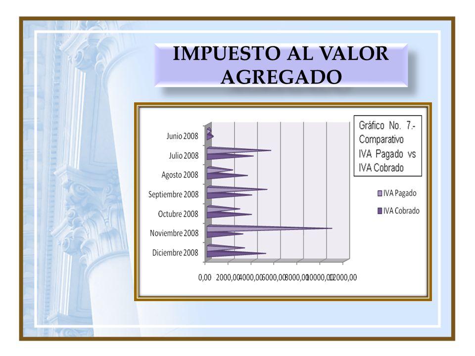VENTAS Recomendación Las personas encargadas de la contabilización de las transacciones de Autolux S.A.