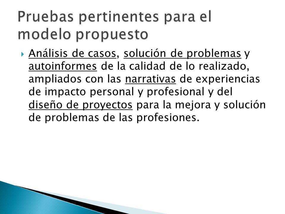 Análisis de casos, solución de problemas y autoinformes de la calidad de lo realizado, ampliados con las narrativas de experiencias de impacto personal y profesional y del diseño de proyectos para la mejora y solución de problemas de las profesiones.