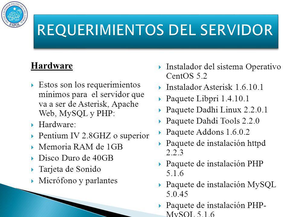 Hardware Estos son los requerimientos mínimos para el servidor que va a ser de Asterisk, Apache Web, MySQL y PHP: Hardware: Pentium IV 2.8GHZ o superior Memoria RAM de 1GB Disco Duro de 40GB Tarjeta de Sonido Micrófono y parlantes Software: Instalador del sistema Operativo CentOS 5.2 Instalador Asterisk 1.6.10.1 Paquete Libpri 1.4.10.1 Paquete Dadhi Linux 2.2.0.1 Paquete Dahdi Tools 2.2.0 Paquete Addons 1.6.0.2 Paquete de instalación httpd 2.2.3 Paquete de instalación PHP 5.1.6 Paquete de instalación MySQL 5.0.45 Paquete de instalación PHP- MySQL 5.1.6