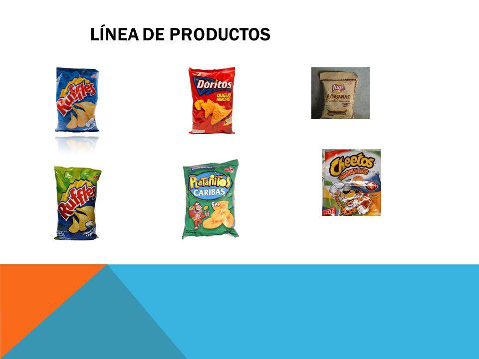 FRITO LAY MISIÓN Nuestra misión es ser la primera compañía global de productos de consumo masivo, focalizada en alimentos y bebidas. Buscamos ofrecer
