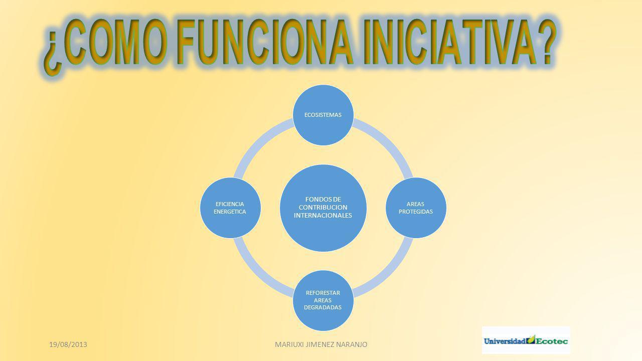 FONDOS DE CONTRIBUCION INTERNACIONALES ECOSISTEMAS AREAS PROTEGIDAS REFORESTAR AREAS DEGRADADAS EFICIENCIA ENERGETICA 19/08/2013MARIUXI JIMENEZ NARANJO