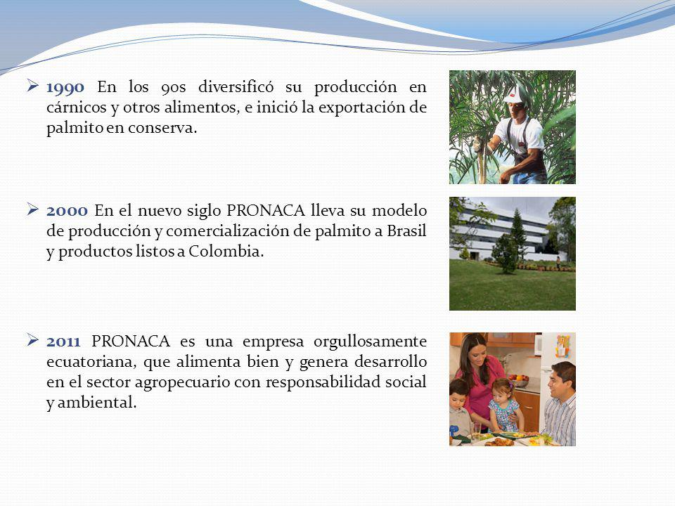 1990 En los 90s diversificó su producción en cárnicos y otros alimentos, e inició la exportación de palmito en conserva. 2000 En el nuevo siglo PRONAC