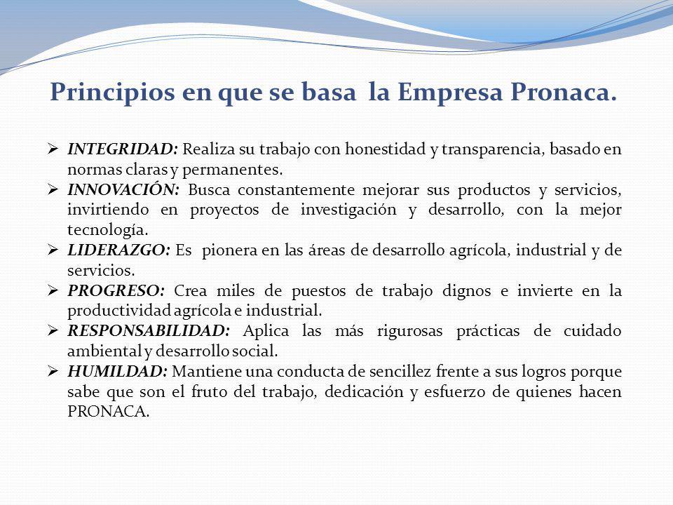 Principios en que se basa la Empresa Pronaca. INTEGRIDAD: Realiza su trabajo con honestidad y transparencia, basado en normas claras y permanentes. IN