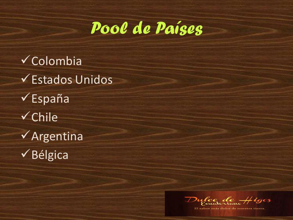 Pool de Países Colombia Estados Unidos España Chile Argentina Bélgica