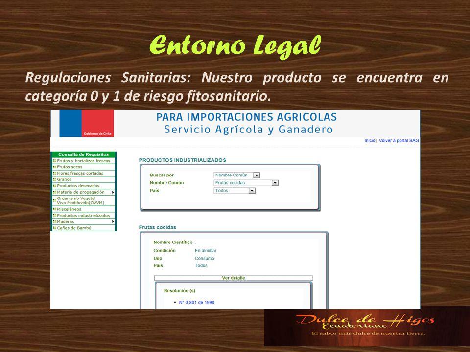 Entorno Legal Regulaciones Sanitarias: Nuestro producto se encuentra en categoría 0 y 1 de riesgo fitosanitario.