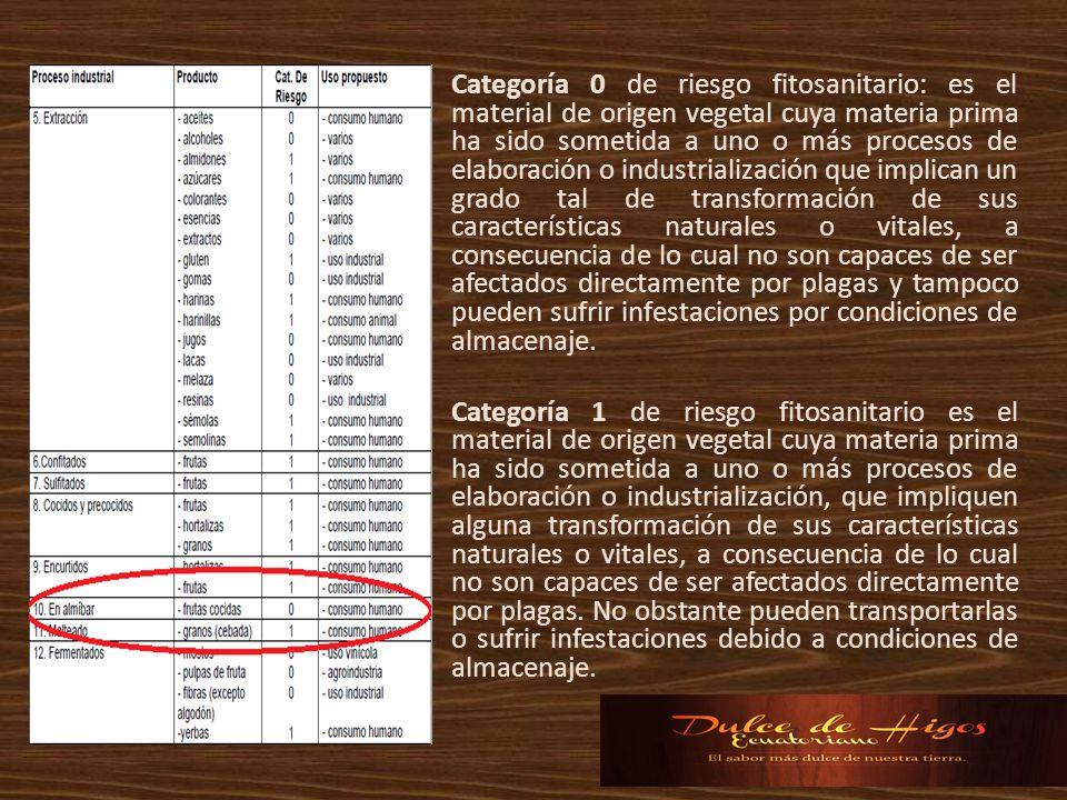 Categoría 0 de riesgo fitosanitario: es el material de origen vegetal cuya materia prima ha sido sometida a uno o más procesos de elaboración o indust