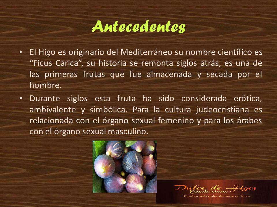 Antecedentes El Higo es originario del Mediterráneo su nombre científico es Ficus Carica, su historia se remonta siglos atrás, es una de las primeras