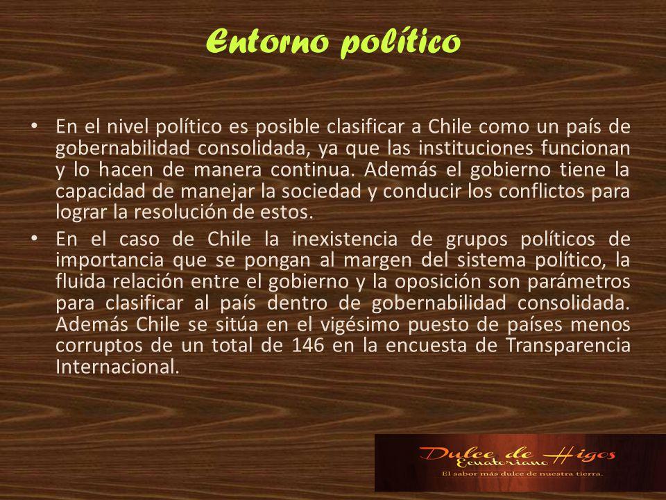 Entorno político En el nivel político es posible clasificar a Chile como un país de gobernabilidad consolidada, ya que las instituciones funcionan y l