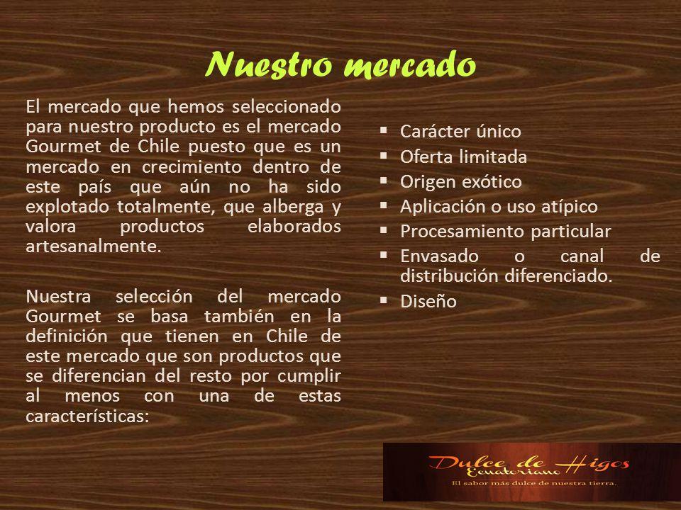 Nuestro mercado El mercado que hemos seleccionado para nuestro producto es el mercado Gourmet de Chile puesto que es un mercado en crecimiento dentro