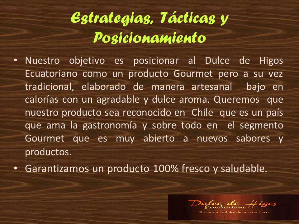 Estrategias, Tácticas y Posicionamiento Nuestro objetivo es posicionar al Dulce de Higos Ecuatoriano como un producto Gourmet pero a su vez tradiciona