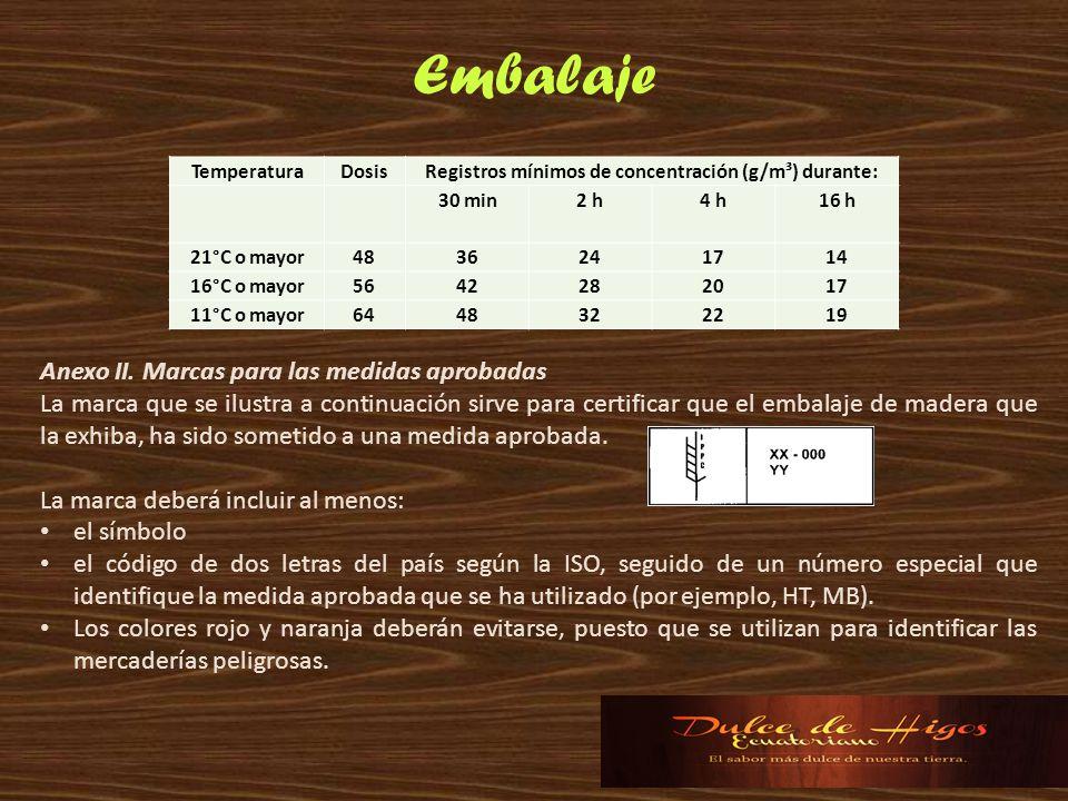 Embalaje TemperaturaDosisRegistros mínimos de concentración (g/m³) durante: 30 min2 h4 h16 h 21°C o mayor4836241714 16°C o mayor5642282017 11°C o mayo