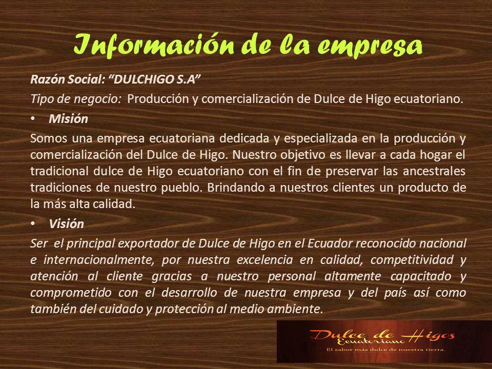 Información de la empresa Razón Social: DULCHIGO S.A Tipo de negocio: Producción y comercialización de Dulce de Higo ecuatoriano. Misión Somos una emp