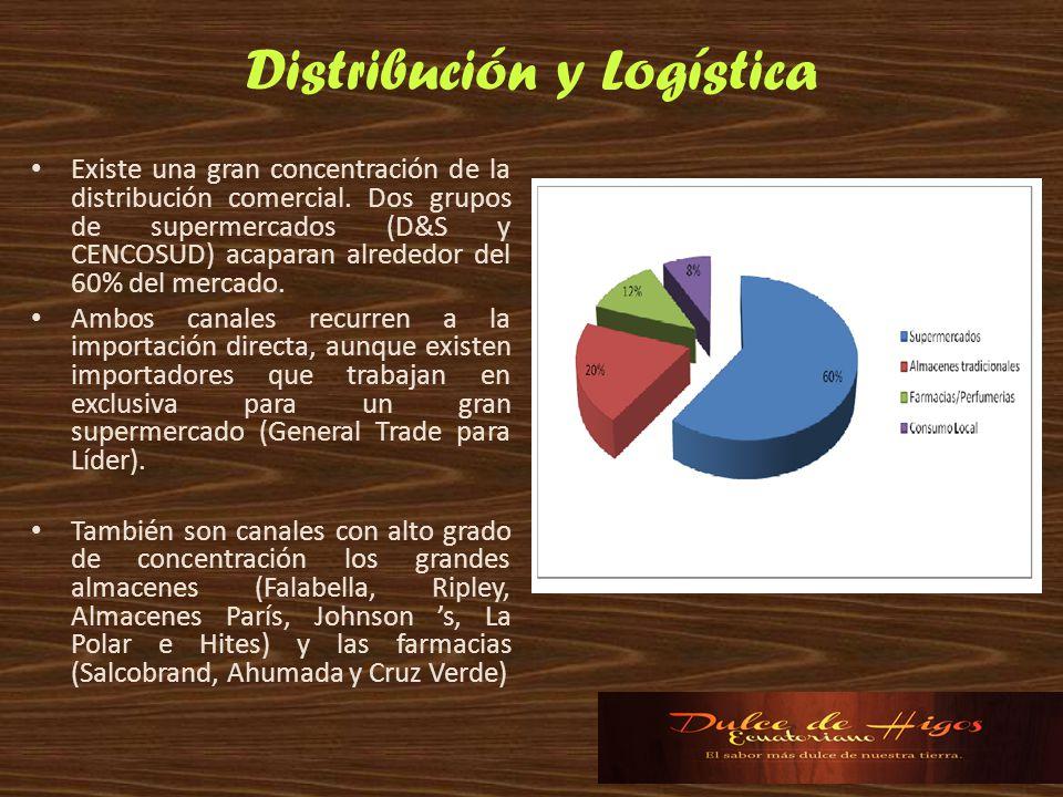 Distribución y Logística Existe una gran concentración de la distribución comercial. Dos grupos de supermercados (D&S y CENCOSUD) acaparan alrededor d