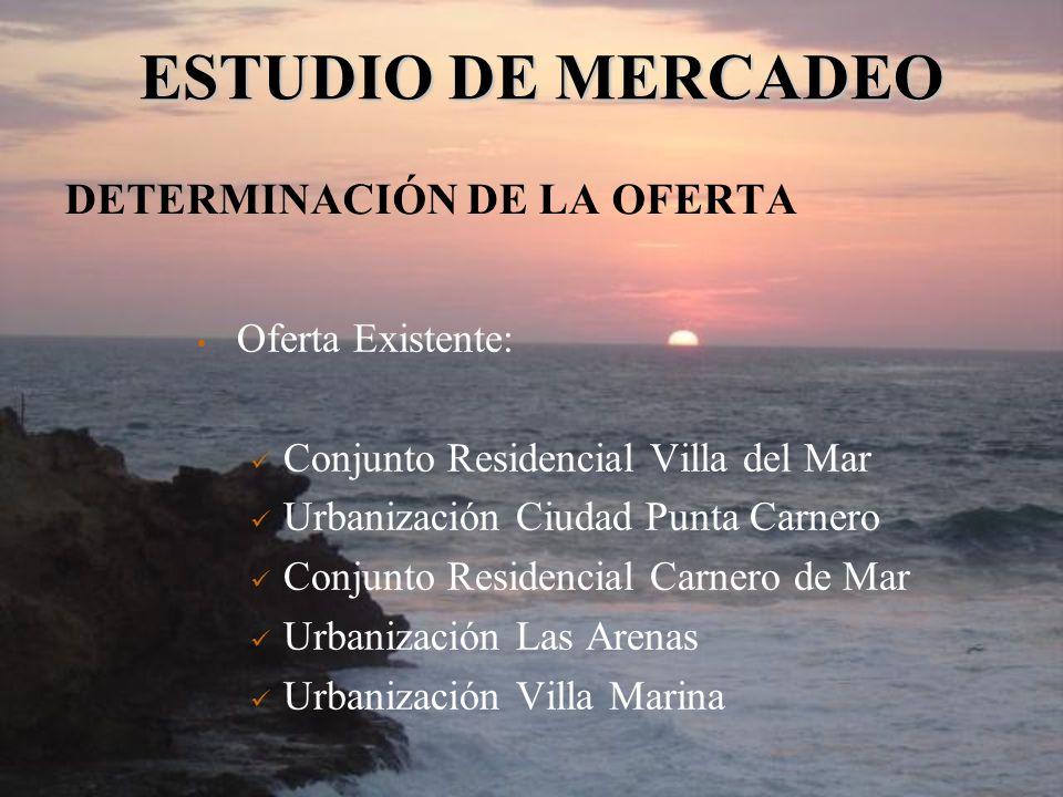 DETERMINACIÓN DE LA OFERTA Oferta Existente: Conjunto Residencial Villa del Mar Urbanización Ciudad Punta Carnero Conjunto Residencial Carnero de Mar