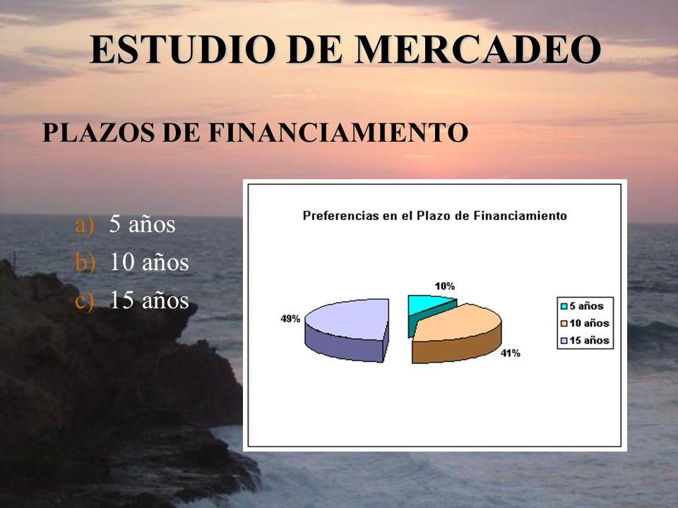 PLAZOS DE FINANCIAMIENTO a)5 años b)10 años c)15 años ESTUDIO DE MERCADEO