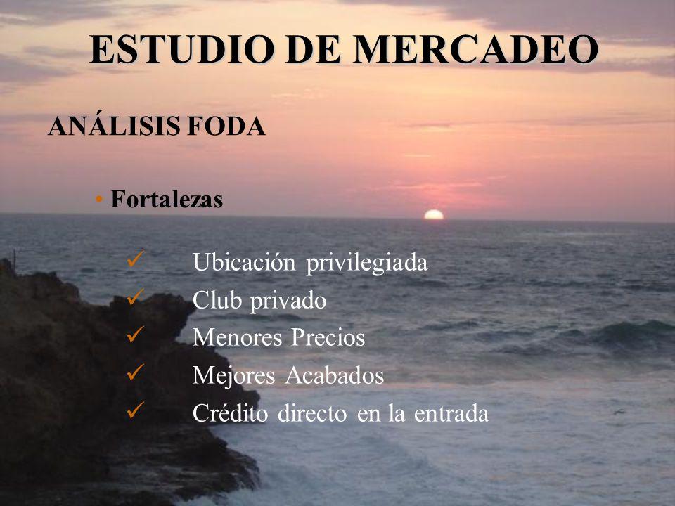 ANÁLISIS FODA Ubicación privilegiada Club privado Menores Precios Mejores Acabados Crédito directo en la entrada ESTUDIO DE MERCADEO Fortalezas