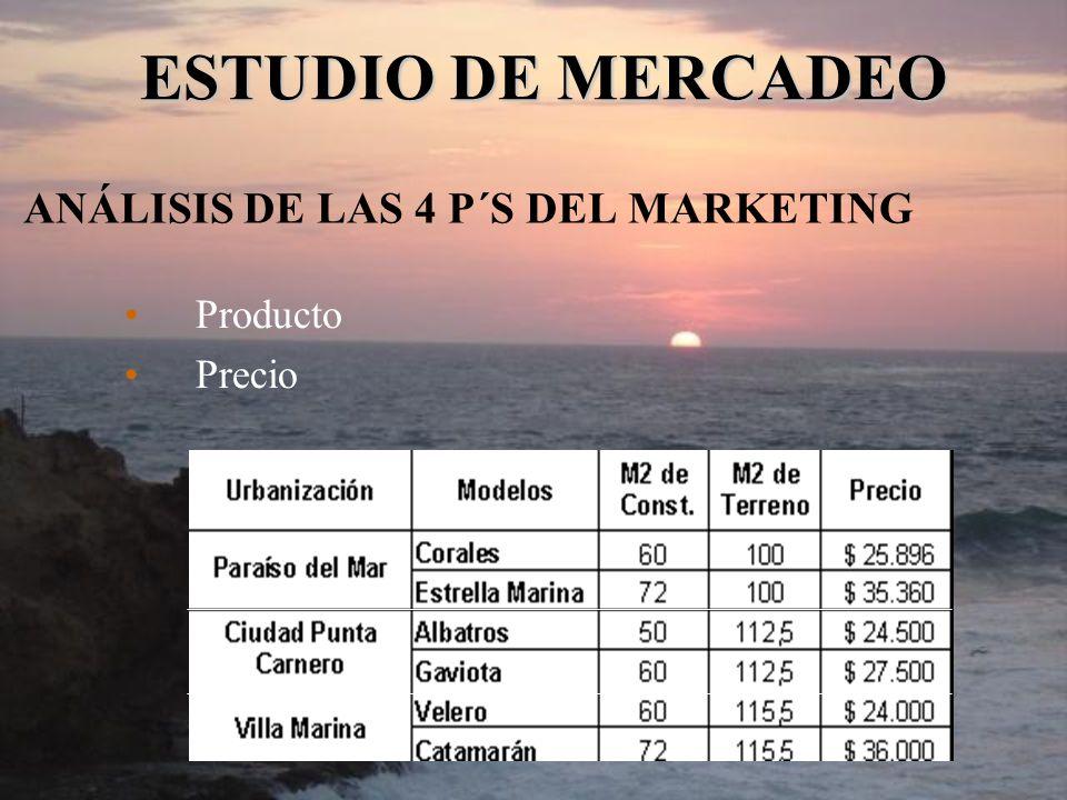 ANÁLISIS DE LAS 4 P´S DEL MARKETING Producto Precio ESTUDIO DE MERCADEO