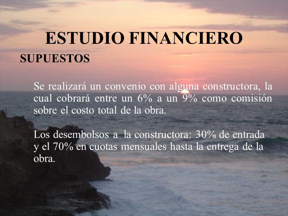 Se realizará un convenio con alguna constructora, la cual cobrará entre un 6% a un 9% como comisión sobre el costo total de la obra. Los desembolsos a