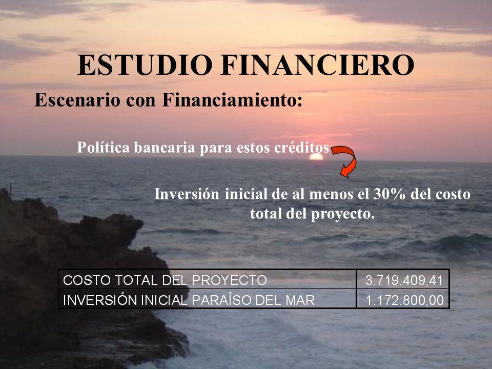 ESTUDIO FINANCIERO Escenario con Financiamiento: Política bancaria para estos créditos Inversión inicial de al menos el 30% del costo total del proyec