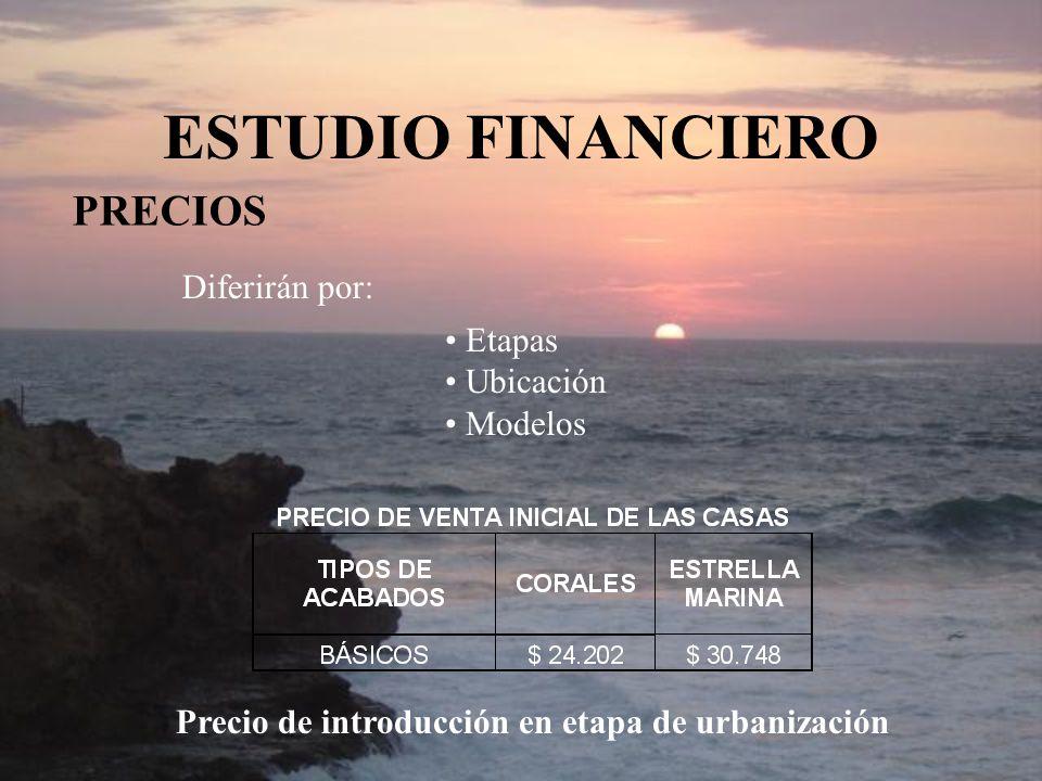 ESTUDIO FINANCIERO PRECIOS Diferirán por: Etapas Ubicación Modelos Precio de introducción en etapa de urbanización