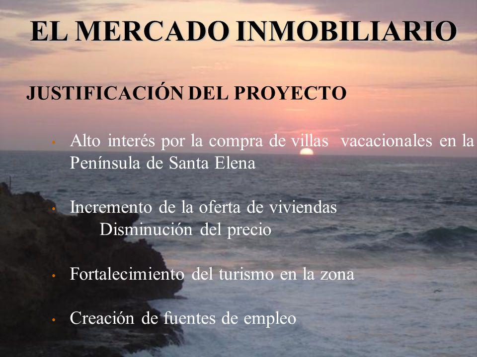 JUSTIFICACIÓN DEL PROYECTO Alto interés por la compra de villas vacacionales en la Península de Santa Elena Incremento de la oferta de viviendas Dismi