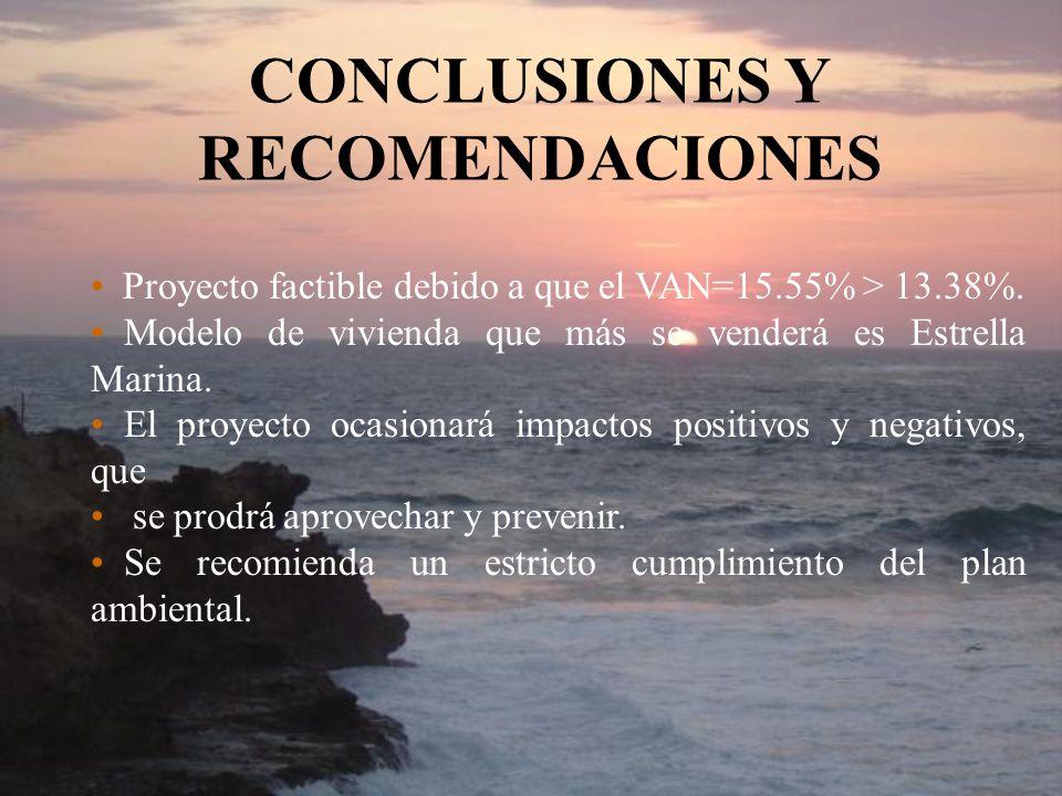 CONCLUSIONES Y RECOMENDACIONES Proyecto factible debido a que el VAN=15.55% > 13.38%. Modelo de vivienda que más se venderá es Estrella Marina. El pro