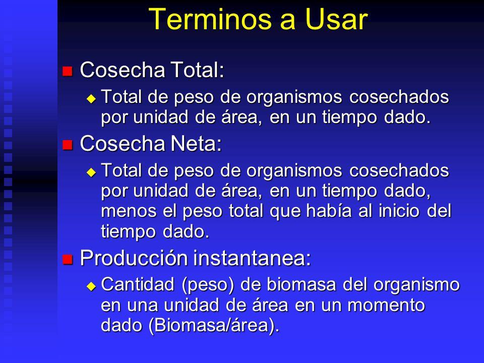 Terminos a Usar Cosecha Total: Cosecha Total: Total de peso de organismos cosechados por unidad de área, en un tiempo dado. Total de peso de organismo